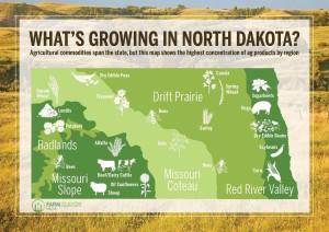 etcguy North Dakota corn